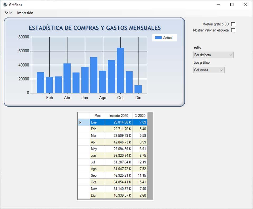 NCS Contabilidad - Software Contabilidad - Contabilidad asesorías